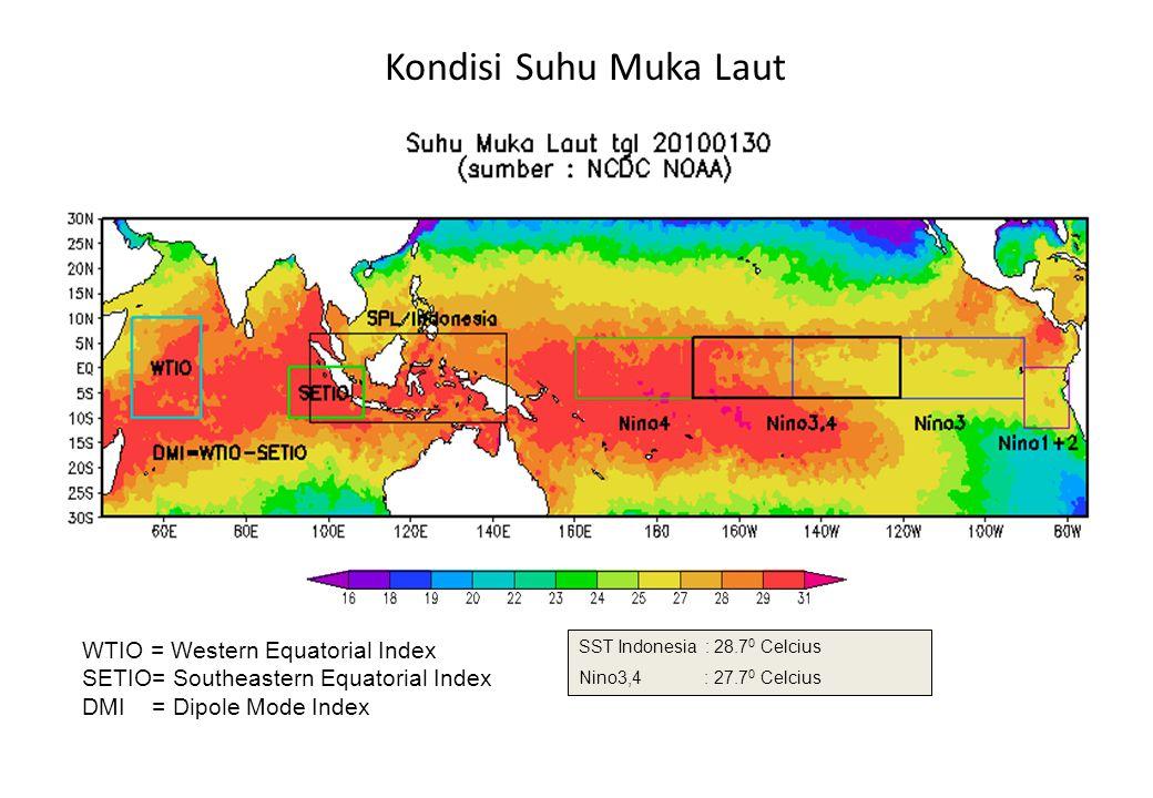 Kondisi Suhu Muka Laut SST Indonesia : 28.7 0 Celcius Nino3,4 : 27.7 0 Celcius WTIO = Western Equatorial Index SETIO= Southeastern Equatorial Index DMI = Dipole Mode Index