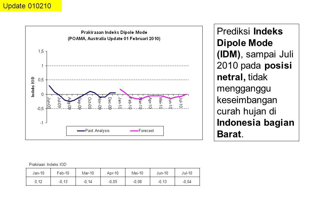 Prediksi Indeks Dipole Mode (IDM), sampai Juli 2010 pada posisi netral, tidak mengganggu keseimbangan curah hujan di Indonesia bagian Barat.