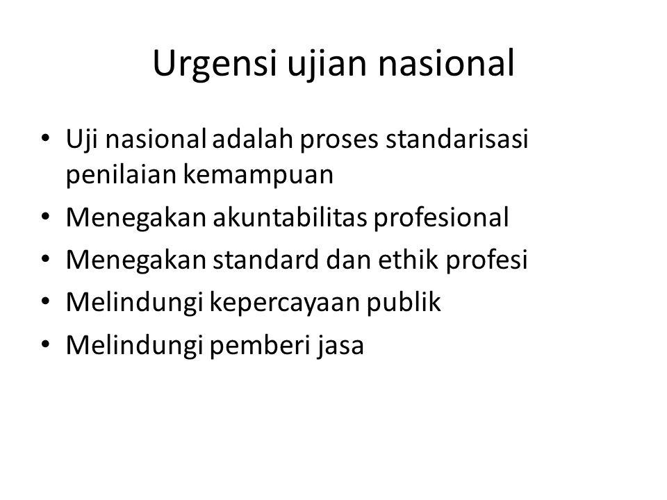 Urgensi ujian nasional Uji nasional adalah proses standarisasi penilaian kemampuan Menegakan akuntabilitas profesional Menegakan standard dan ethik pr