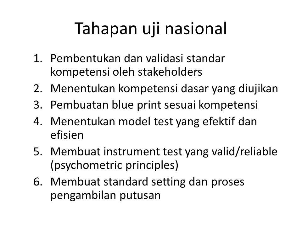 Tahapan uji nasional 1.Pembentukan dan validasi standar kompetensi oleh stakeholders 2.Menentukan kompetensi dasar yang diujikan 3.Pembuatan blue prin