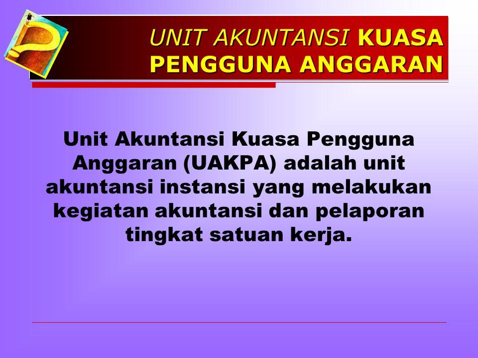 5 (Lima) jenis KPA dalam Sistem Akuntansi Instansi (SAI)  KPA-Kantor Pusat (KP)  KPA-Kantor Daerah (KD)  KPA-Dekonsentrasi (DK)  KPA-Tugas Pembantuan (TP)  KPA-Urusan Bersama (UB)