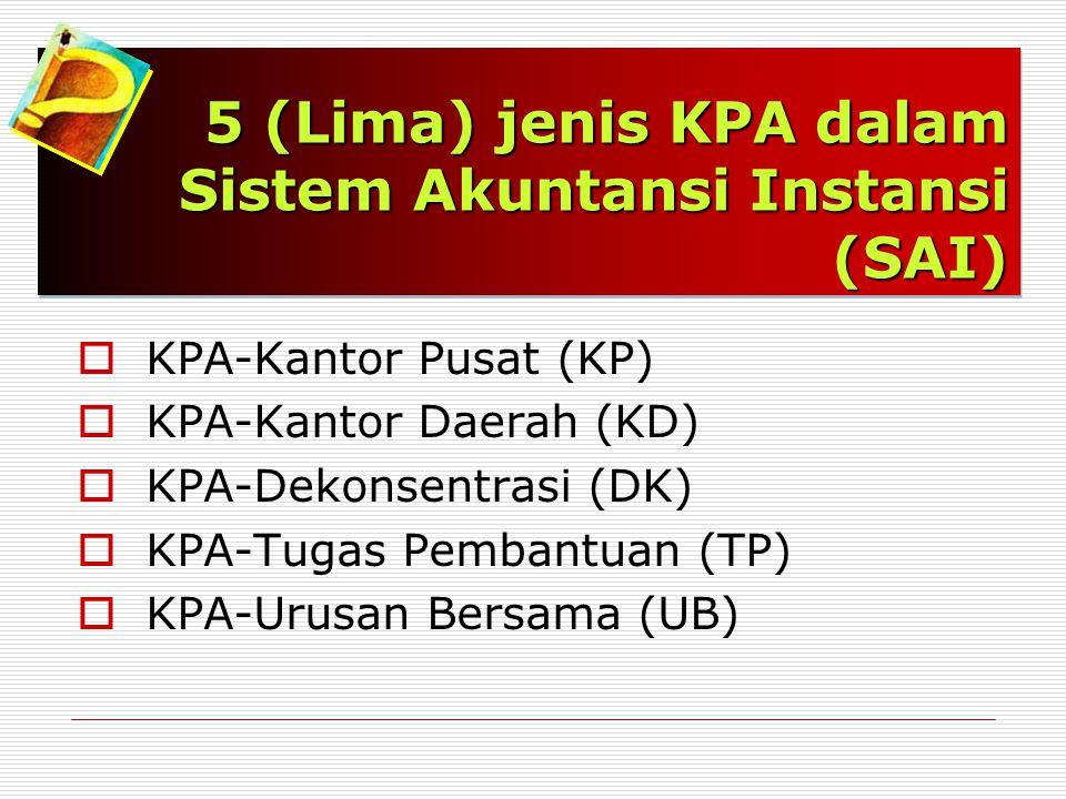 5 (Lima) jenis KPA dalam Sistem Akuntansi Instansi (SAI)  KPA-Kantor Pusat (KP)  KPA-Kantor Daerah (KD)  KPA-Dekonsentrasi (DK)  KPA-Tugas Pembant
