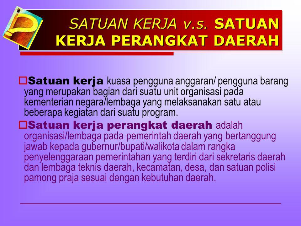 SAK PADA UAKPA (input-proses-output) DIPA Revisi DIPA DIPA-L SPM SP2D SSBP/ SSP/SSBC Dok.