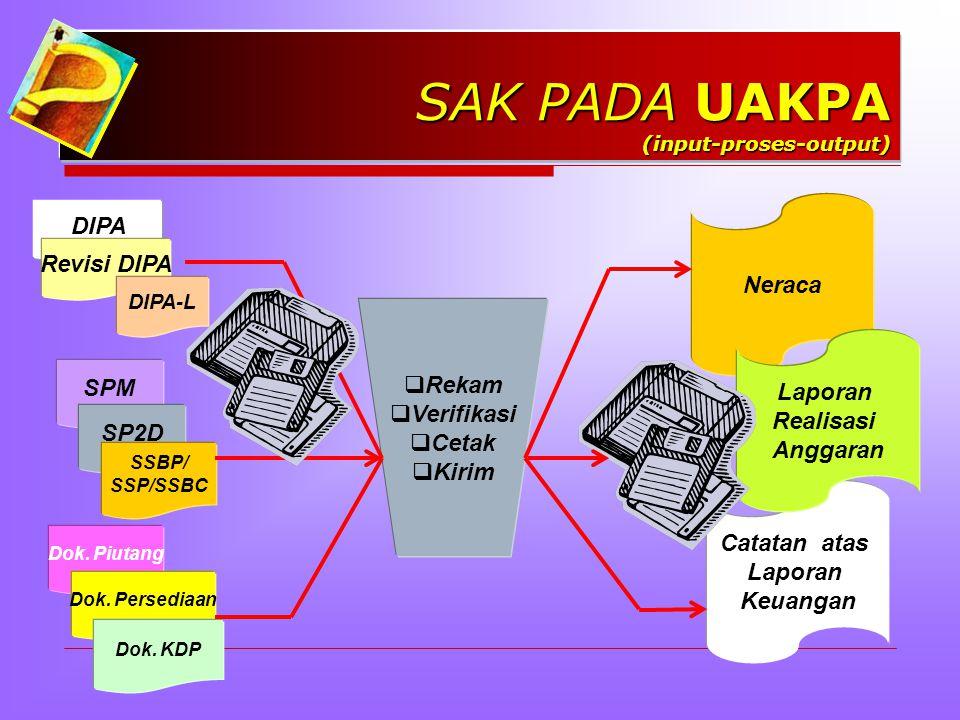 SAK PADA UAKPA (prosedur) Kegiatan: Merekam dok sumber: DIPA/SPM/SP2D/dll.