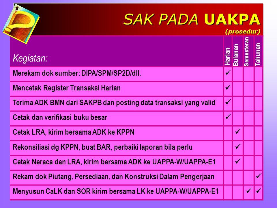 SAK PADA UAKPA (prosedur) Kegiatan: Merekam dok sumber: DIPA/SPM/SP2D/dll. Mencetak Register Transaksi Harian Terima ADK BMN dari SAKPB dan posting da