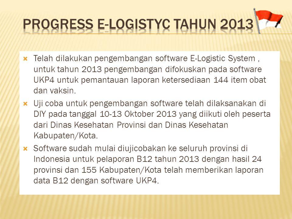  Telah dilakukan pengembangan software E-Logistic System, untuk tahun 2013 pengembangan difokuskan pada software UKP4 untuk pemantauan laporan ketersediaan 144 item obat dan vaksin.
