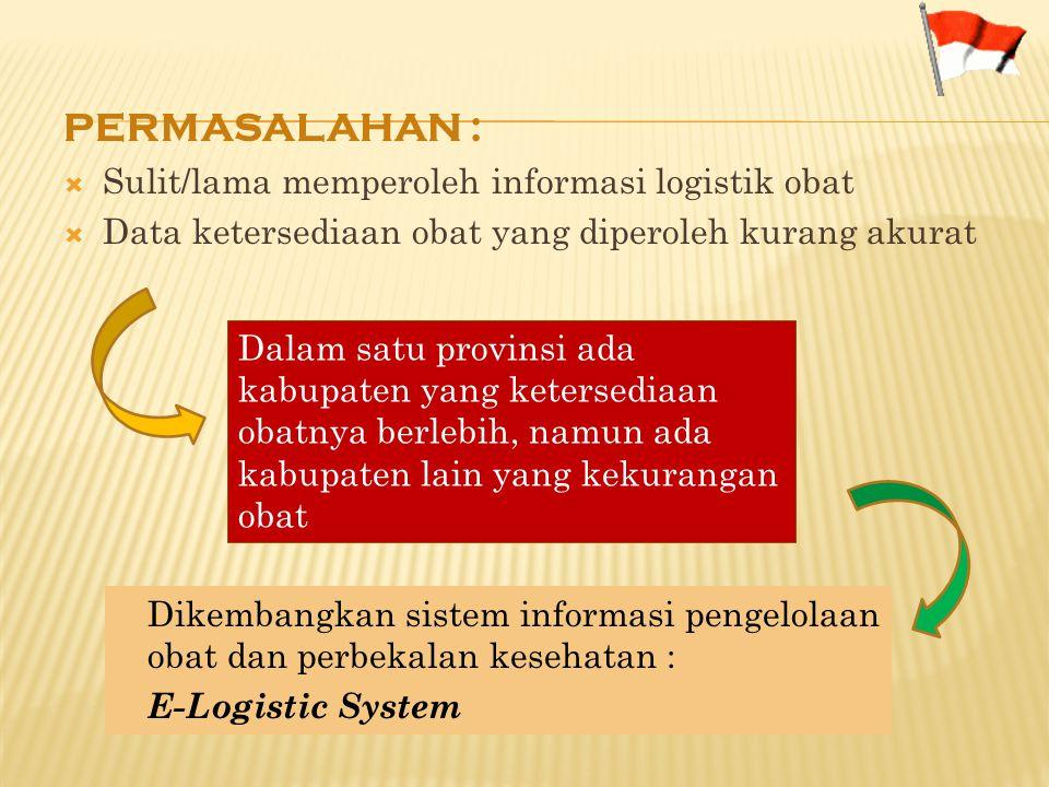 PERMASALAHAN :  Sulit/lama memperoleh informasi logistik obat  Data ketersediaan obat yang diperoleh kurang akurat Dikembangkan sistem informasi pengelolaan obat dan perbekalan kesehatan : E-Logistic System Dalam satu provinsi ada kabupaten yang ketersediaan obatnya berlebih, namun ada kabupaten lain yang kekurangan obat