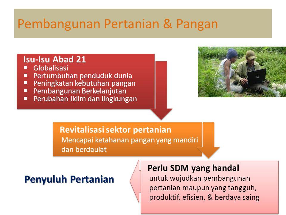 Tantangan yang dihadapi adalah pemenuhan kebutuhan pangan untuk 244.688.283 jiwa dengan pertumbuhan 1,49%/th Jumlah penduduk terus meningkat Namun jum