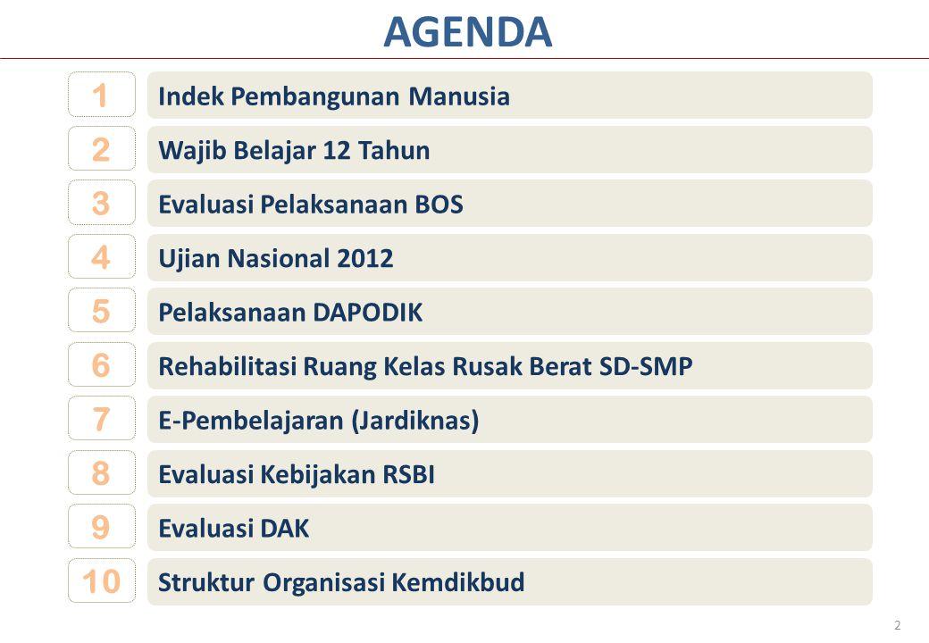Kebijakan DAK Bidang Pendidikan TAHUN 2011 PEMB.