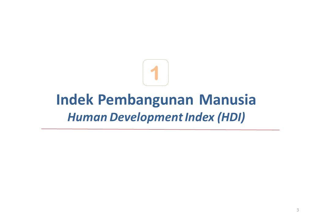 Indek Pembangunan Manusia Human Development Index (HDI) 1 3