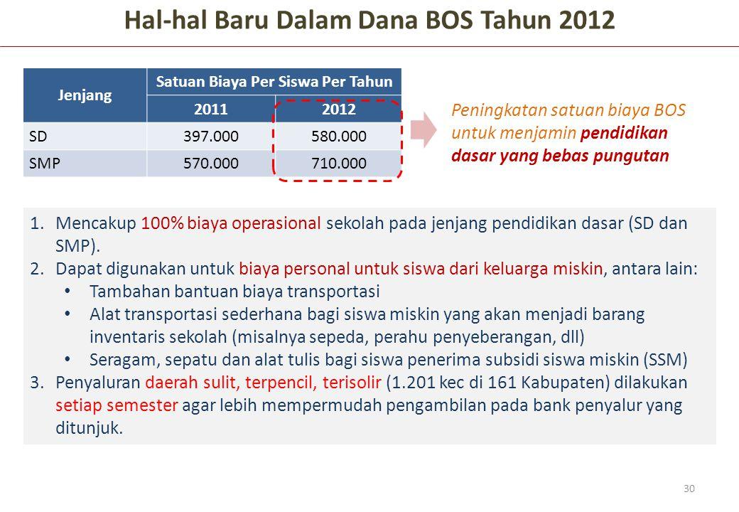30 Jenjang Satuan Biaya Per Siswa Per Tahun 20112012 SD397.000580.000 SMP570.000710.000 Hal-hal Baru Dalam Dana BOS Tahun 2012 1.Mencakup 100% biaya o