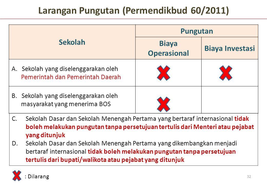 Larangan Pungutan (Permendikbud 60/2011) Sekolah Pungutan Biaya Operasional Biaya Investasi A. Sekolah yang diselenggarakan oleh Pemerintah dan Pemeri
