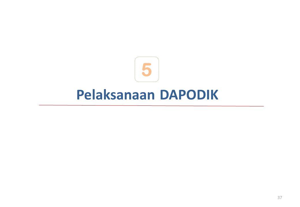 Pelaksanaan DAPODIK 5 37