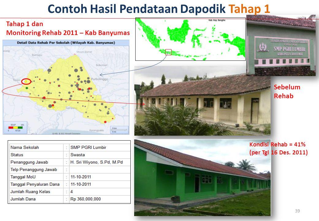 Sebelum Rehab Kondisi Rehab = 41% (per Tgl 16 Des. 2011) Tahap 1 dan Monitoring Rehab 2011 – Kab Banyumas Contoh Hasil Pendataan Dapodik Tahap 1 39