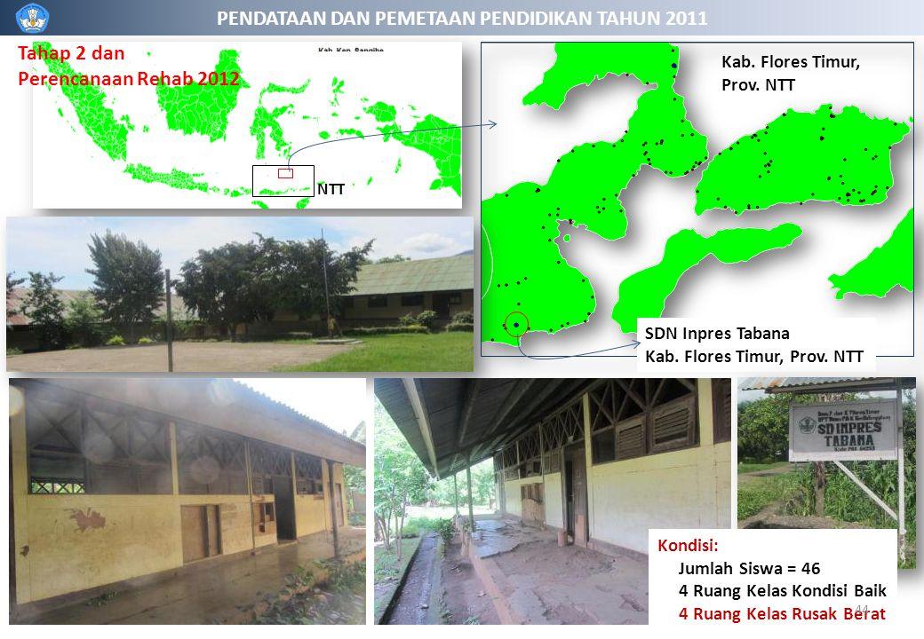 PENDATAAN DAN PEMETAAN PENDIDIKAN TAHUN 2011 SDN Inpres Tabana Kab. Flores Timur, Prov. NTT Kab. Flores Timur, Prov. NTT NTT Kondisi: Jumlah Siswa = 4