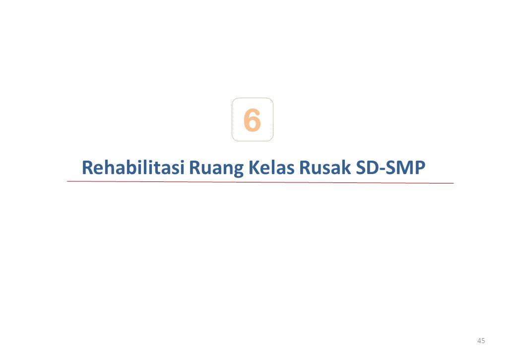 Rehabilitasi Ruang Kelas Rusak SD-SMP 6 45