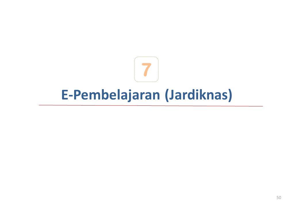 E-Pembelajaran (Jardiknas) 7 50