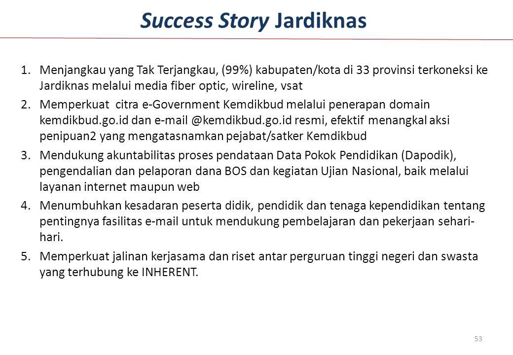Success Story Jardiknas 1.Menjangkau yang Tak Terjangkau, (99%) kabupaten/kota di 33 provinsi terkoneksi ke Jardiknas melalui media fiber optic, wirel