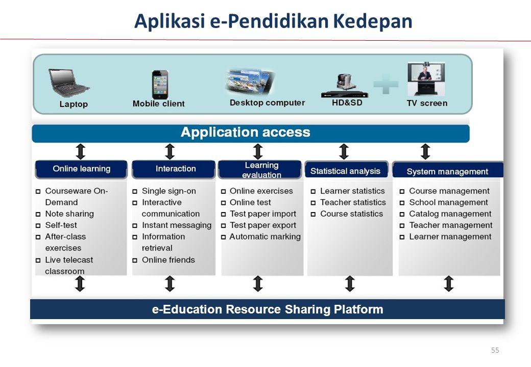 Aplikasi e-Pendidikan Kedepan e-Education Resource Sharing Platform 55