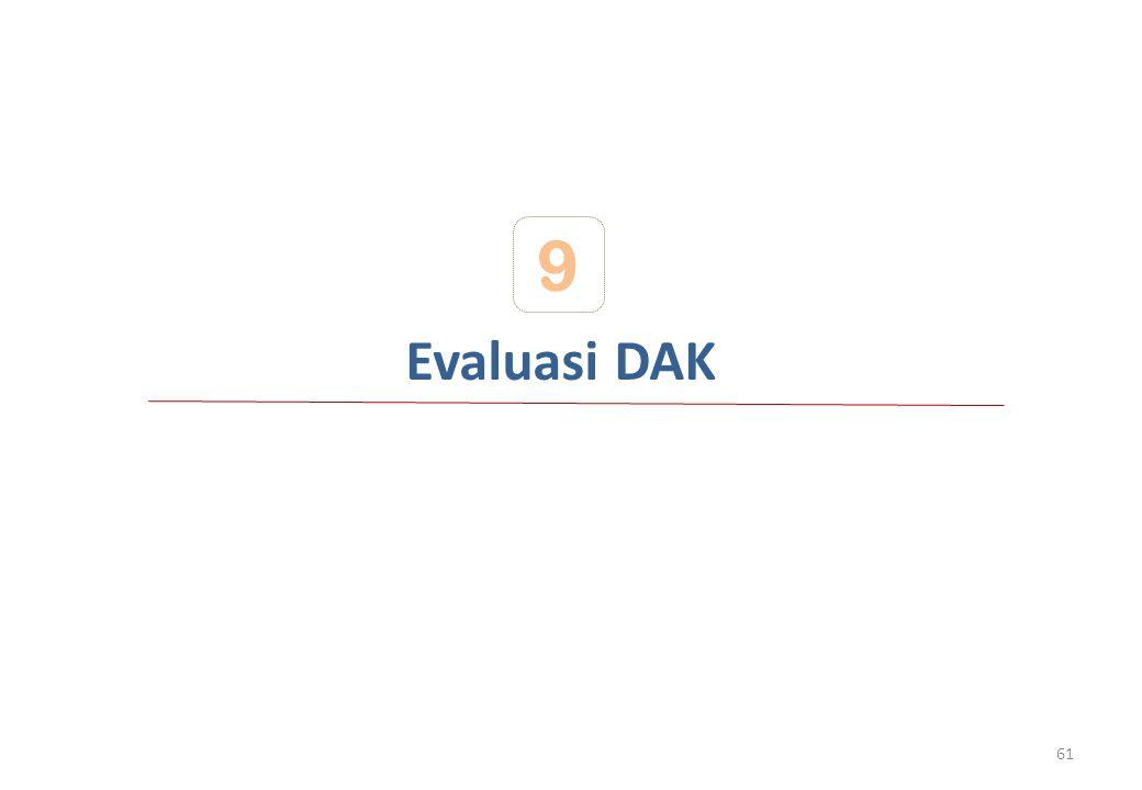 Evaluasi DAK 9 61