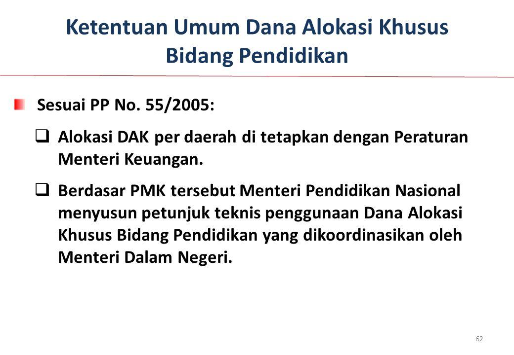 62 Ketentuan Umum Dana Alokasi Khusus Bidang Pendidikan Sesuai PP No. 55/2005:  Alokasi DAK per daerah di tetapkan dengan Peraturan Menteri Keuangan.