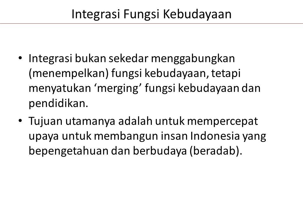 Integrasi Fungsi Kebudayaan Integrasi bukan sekedar menggabungkan (menempelkan) fungsi kebudayaan, tetapi menyatukan 'merging' fungsi kebudayaan dan p