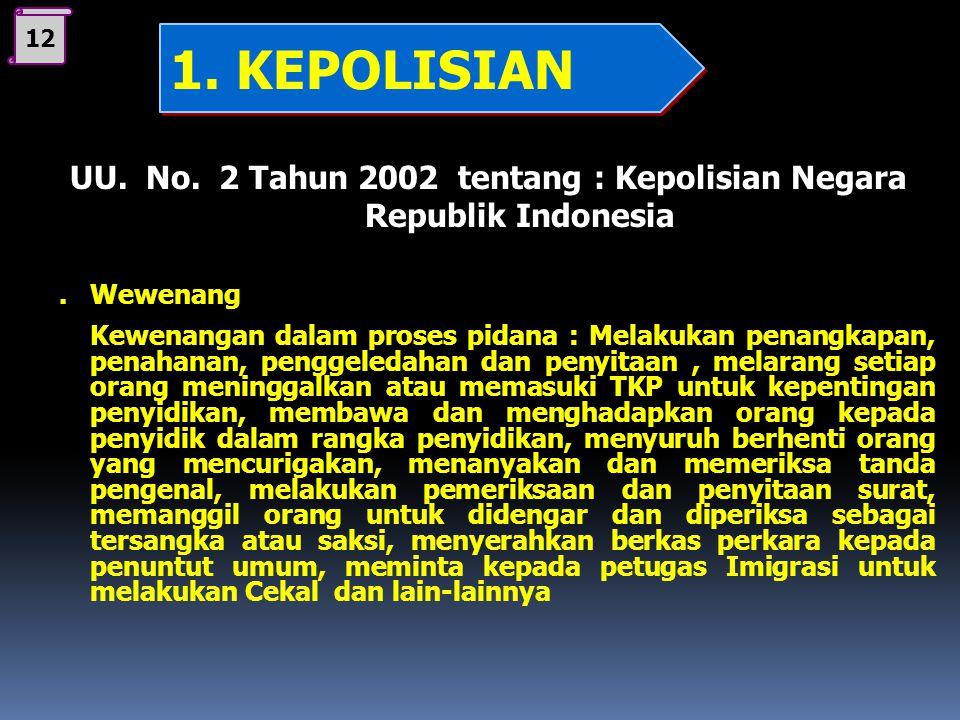 11 UU. No. 2 Tahun 2002 tentang : Kepolisian Negara Republik Indonesia d. Wewenang Kewenangan Umum : Menerima laporan, Membantu menyelesaikan perselis