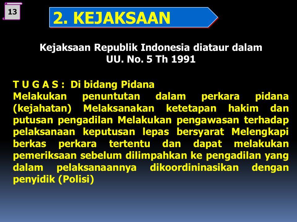 12 UU. No. 2 Tahun 2002 tentang : Kepolisian Negara Republik Indonesia d. Wewenang Kewenangan dalam proses pidana : Melakukan penangkapan, penahanan,