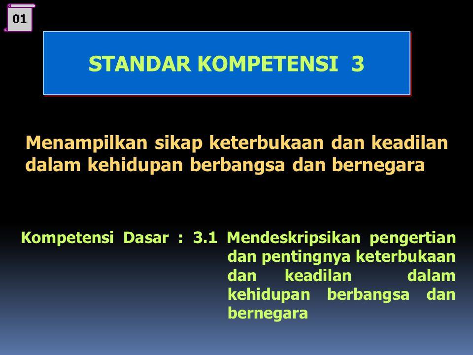 STANDAR KOMPETENSI 3 01 Kompetensi Dasar : 3.1 Mendeskripsikan pengertian dan pentingnya keterbukaan dan keadilan dalam kehidupan berbangsa dan bernegara Menampilkan sikap keterbukaan dan keadilan dalam kehidupan berbangsa dan bernegara