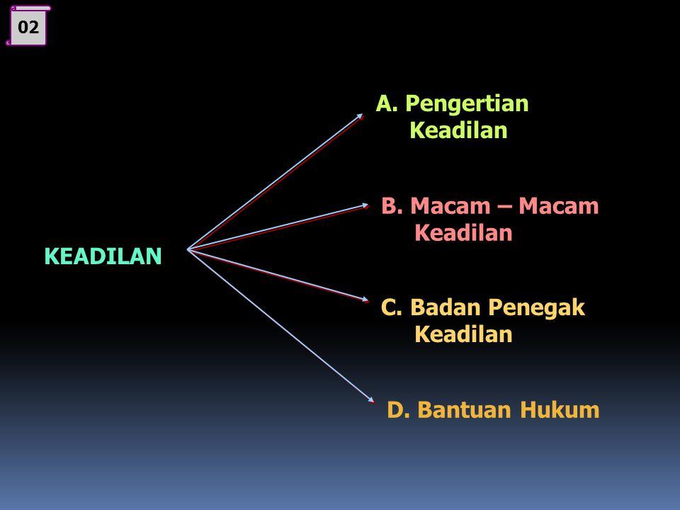 11 UU.No. 2 Tahun 2002 tentang : Kepolisian Negara Republik Indonesia d.
