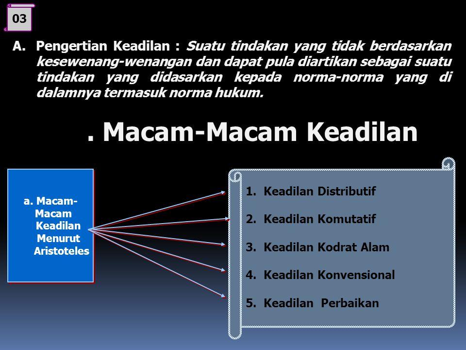 12 UU.No. 2 Tahun 2002 tentang : Kepolisian Negara Republik Indonesia d.