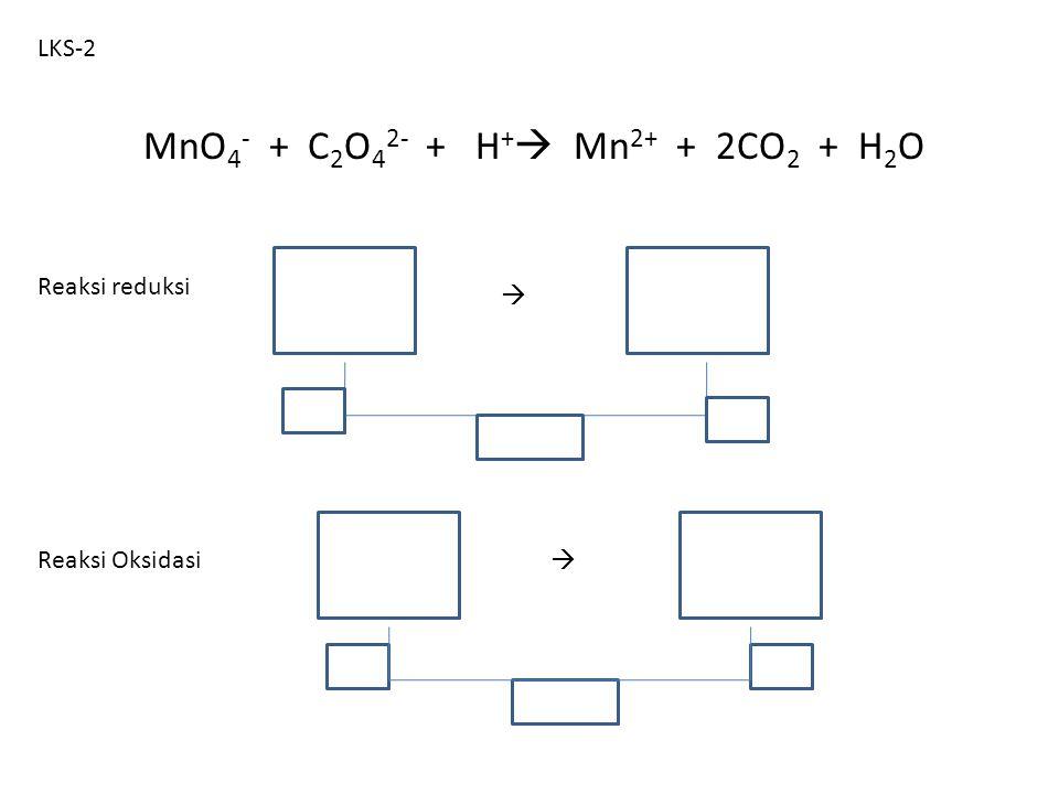 LKS-2 MnO 4 - + C 2 O 4 2- + H +  Mn 2+ + 2CO 2 + H 2 O Reaksi reduksi  Reaksi Oksidasi 