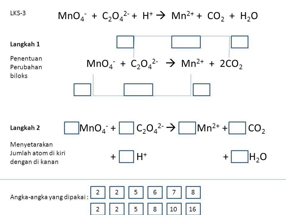 LKS-3 Langkah 1 Langkah 2 MnO 4 - + C 2 O 4 2- + H +  Mn 2+ + CO 2 + H 2 O MnO 4 - + C 2 O 4 2-  Mn 2+ + 2CO 2 MnO 4 - + C 2 O 4 2-  Mn 2+ + CO 2 + H 2 O + H + Penentuan Perubahan biloks Menyetarakan Jumlah atom di kiri dengan di kanan Angka-angka yang dipakai : 2 725682 22581016