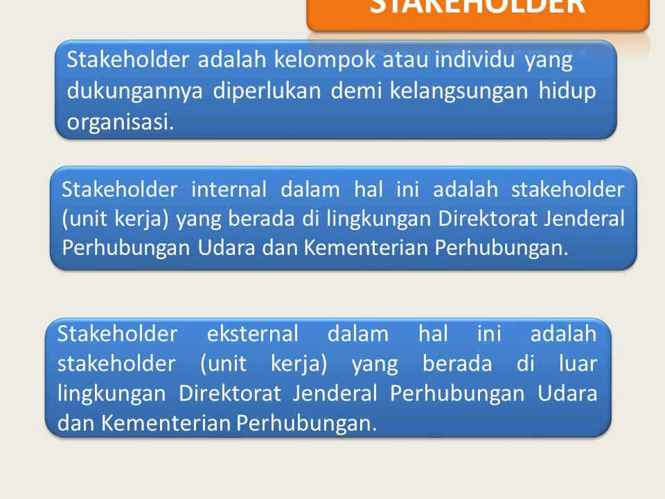 Stakeholder adalah kelompok atau individu yang dukungannya diperlukan demi kelangsungan hidup organisasi. Stakeholder internal dalam hal ini adalah st