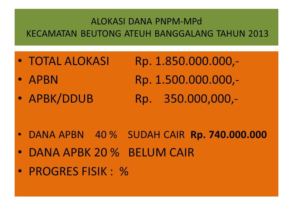 ALOKASI DANA PNPM-MPd KECAMATAN BEUTONG ATEUH BANGGALANG TAHUN 2013 TOTAL ALOKASI Rp. 1.850.000.000,- APBN Rp. 1.500.000.000,- APBK/DDUB Rp. 350.000,0