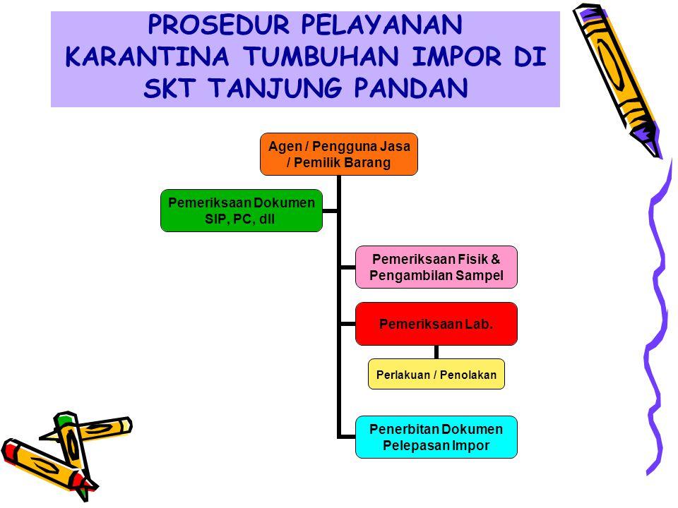 Wilayah Kerja Stasiun Karantina Tumbuhan Kelas II Tanjung Pandan (berdasarkan SK.