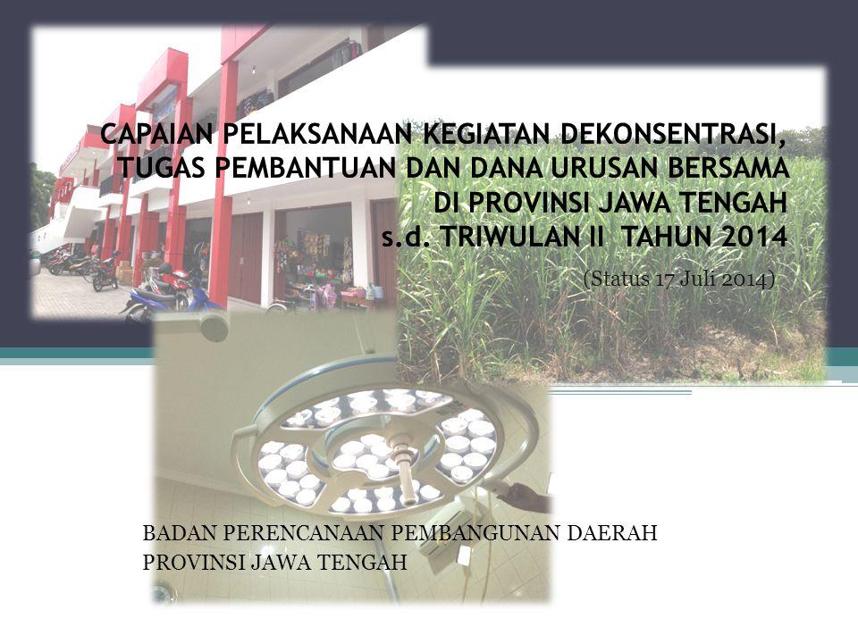 Total Pagu Anggaran Dekonsentrasi, TP Provinsi, TP Kab/Kota, dan Dana Urusan Bersama Th.