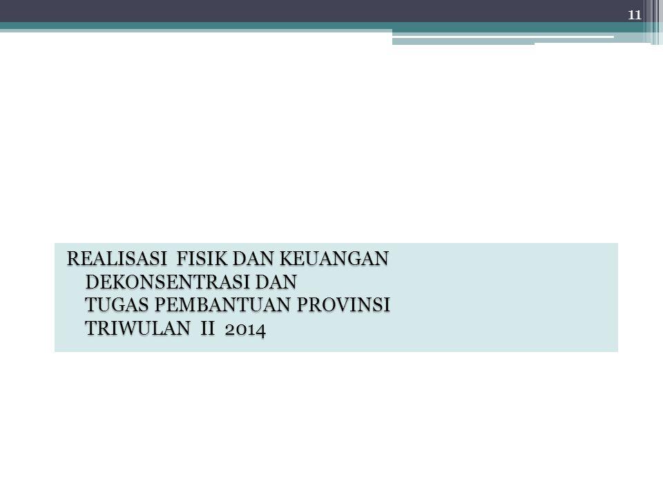 REALISASI FISIK DAN KEUANGAN DEKONSENTRASI DAN TUGAS PEMBANTUAN PROVINSI TRIWULAN II 2014 11
