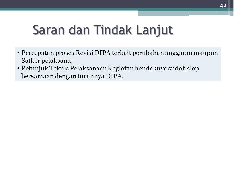 Percepatan proses Revisi DIPA terkait perubahan anggaran maupun Satker pelaksana; Petunjuk Teknis Pelaksanaan Kegiatan hendaknya sudah siap bersamaan dengan turunnya DIPA.
