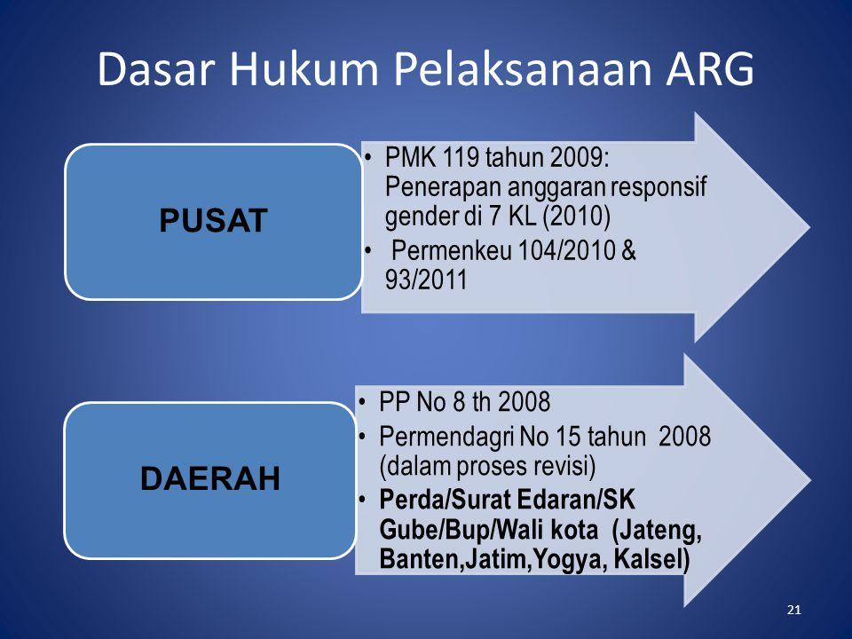 Dasar Hukum Pelaksanaan ARG 21 PMK 119 tahun 2009: Penerapan anggaran responsif gender di 7 KL (2010) Permenkeu 104/2010 & 93/2011 PUSAT PP No 8 th 20