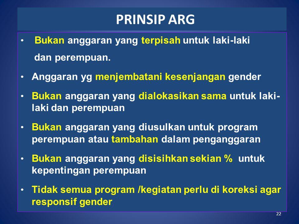 PRINSIP ARG Bukan anggaran yang terpisah untuk laki-laki dan perempuan. Anggaran yg menjembatani kesenjangan gender Bukan anggaran yang dialokasikan s