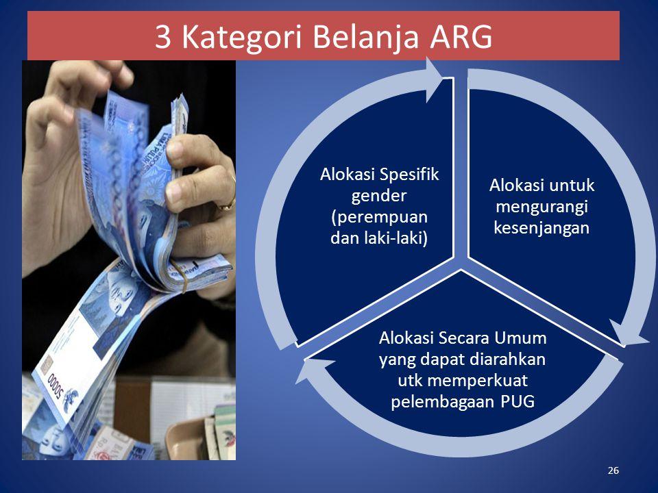 26 3 Kategori Belanja ARG Alokasi untuk mengurangi kesenjangan Alokasi Secara Umum yang dapat diarahkan utk memperkuat pelembagaan PUG Alokasi Spesifi