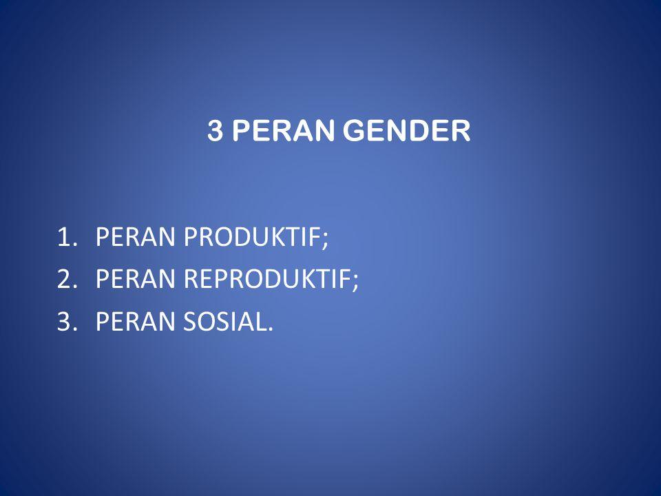 3 PERAN GENDER 1.PERAN PRODUKTIF; 2.PERAN REPRODUKTIF; 3.PERAN SOSIAL.