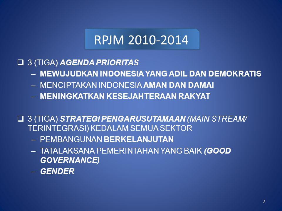  3 (TIGA) AGENDA PRIORITAS –MEWUJUDKAN INDONESIA YANG ADIL DAN DEMOKRATIS –MENCIPTAKAN INDONESIA AMAN DAN DAMAI –MENINGKATKAN KESEJAHTERAAN RAKYAT 