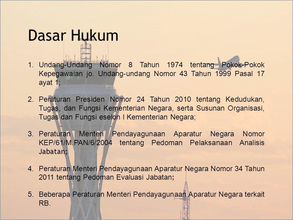 Dasar Hukum 1.Undang-Undang Nomor 8 Tahun 1974 tentang Pokok-Pokok Kepegawaian jo. Undang-undang Nomor 43 Tahun 1999 Pasal 17 ayat 1; 2.Peraturan Pres