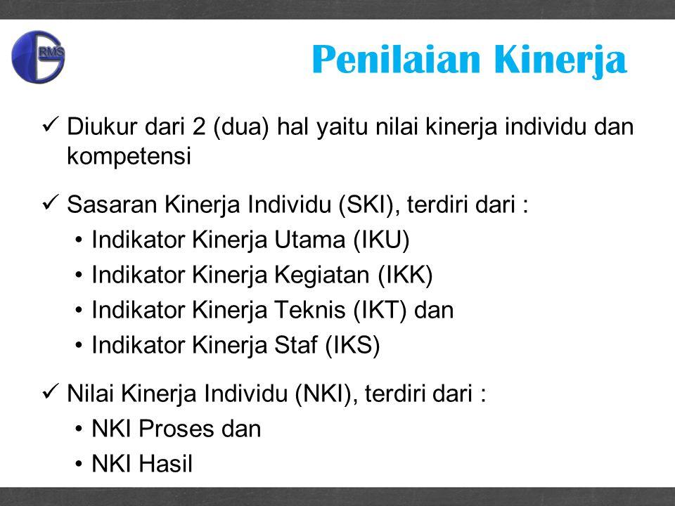 Penilaian Kinerja Diukur dari 2 (dua) hal yaitu nilai kinerja individu dan kompetensi Sasaran Kinerja Individu (SKI), terdiri dari : Indikator Kinerja Utama (IKU) Indikator Kinerja Kegiatan (IKK) Indikator Kinerja Teknis (IKT) dan Indikator Kinerja Staf (IKS) Nilai Kinerja Individu (NKI), terdiri dari : NKI Proses dan NKI Hasil