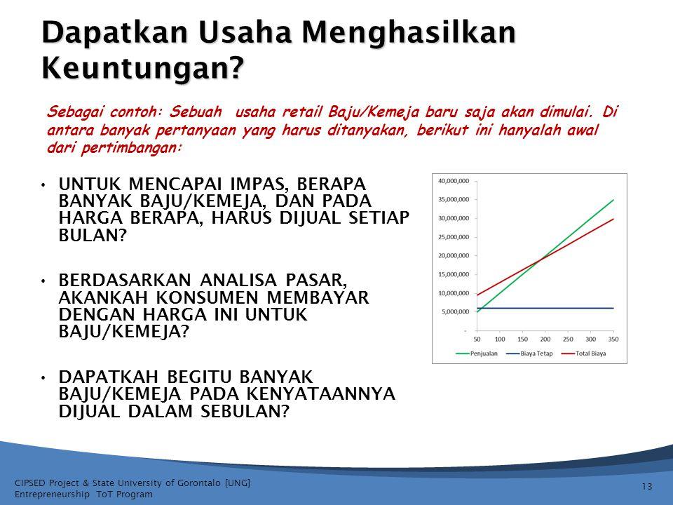 CIPSED Project & State University of Gorontalo [UNG] Entrepreneurship ToT Program Dapatkan Usaha Menghasilkan Keuntungan.