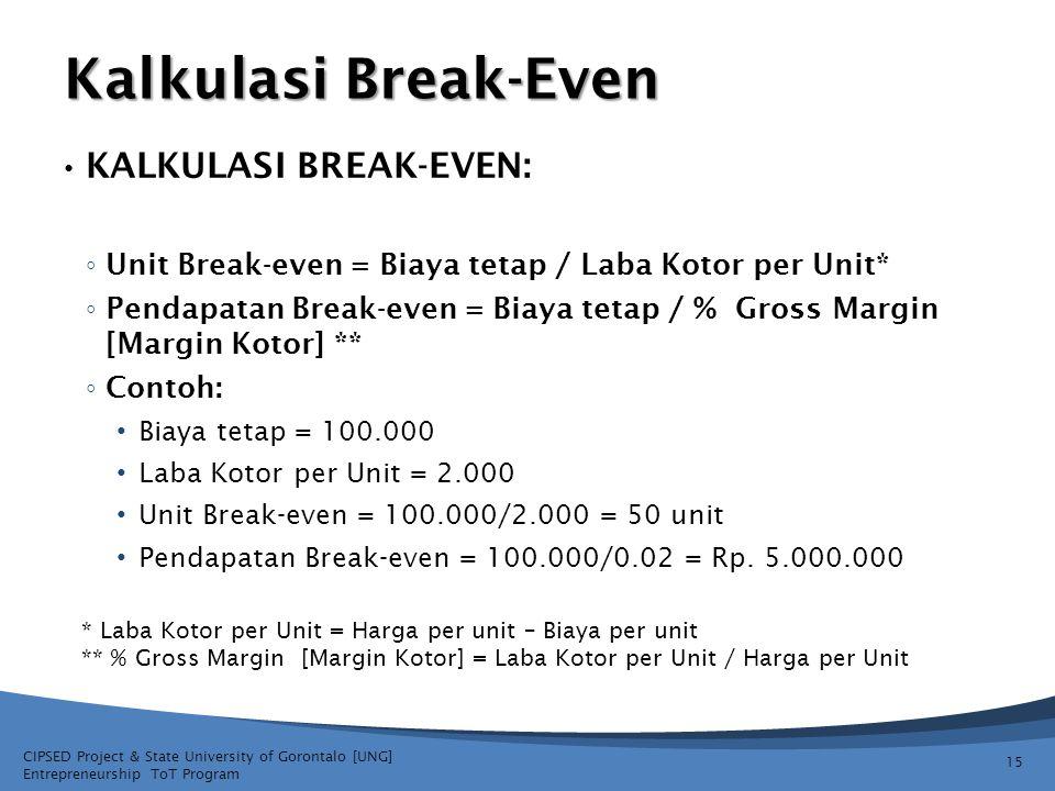 CIPSED Project & State University of Gorontalo [UNG] Entrepreneurship ToT Program Kalkulasi Break-Even KALKULASI BREAK-EVEN: ◦ Unit Break-even = Biaya tetap / Laba Kotor per Unit* ◦ Pendapatan Break-even = Biaya tetap / % Gross Margin [Margin Kotor] ** ◦ Contoh: Biaya tetap = 100.000 Laba Kotor per Unit = 2.000 Unit Break-even = 100.000/2.000 = 50 unit Pendapatan Break-even = 100.000/0.02 = Rp.