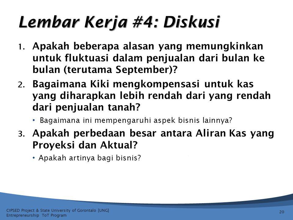 CIPSED Project & State University of Gorontalo [UNG] Entrepreneurship ToT Program Lembar Kerja #4: Diskusi 1.