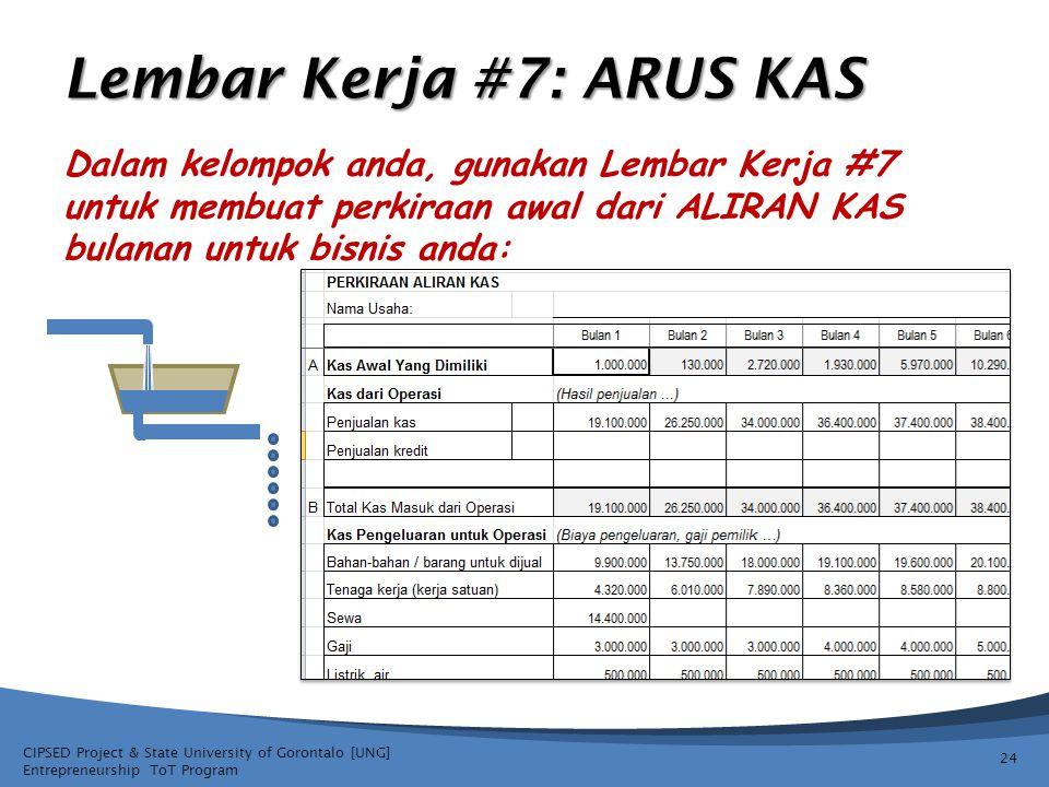 CIPSED Project & State University of Gorontalo [UNG] Entrepreneurship ToT Program Lembar Kerja #7: ARUS KAS Dalam kelompok anda, gunakan Lembar Kerja #7 untuk membuat perkiraan awal dari ALIRAN KAS bulanan untuk bisnis anda: 24